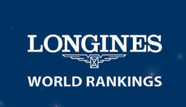 Clasificación final 2018: WINX Y CRACKSMAN LIDERAN EL RANKING LONGINES